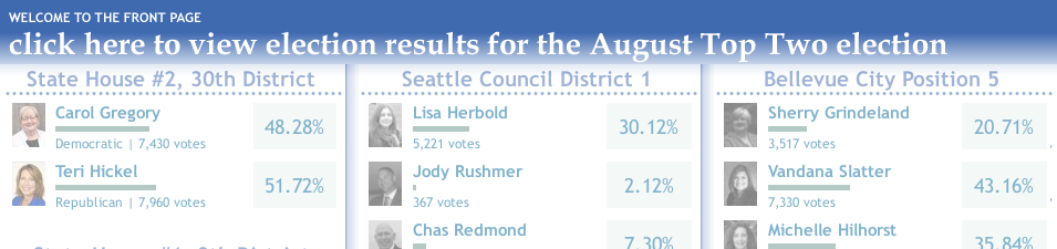 View continuously-updated results for the August Top Two Election